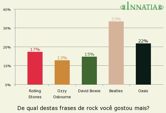 melhores 50 frases de musicas de rock em ingles com